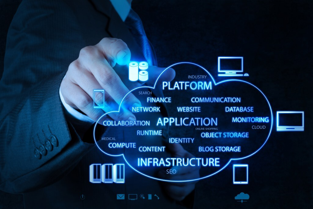 Cloud Computing Trends From Today To 2020