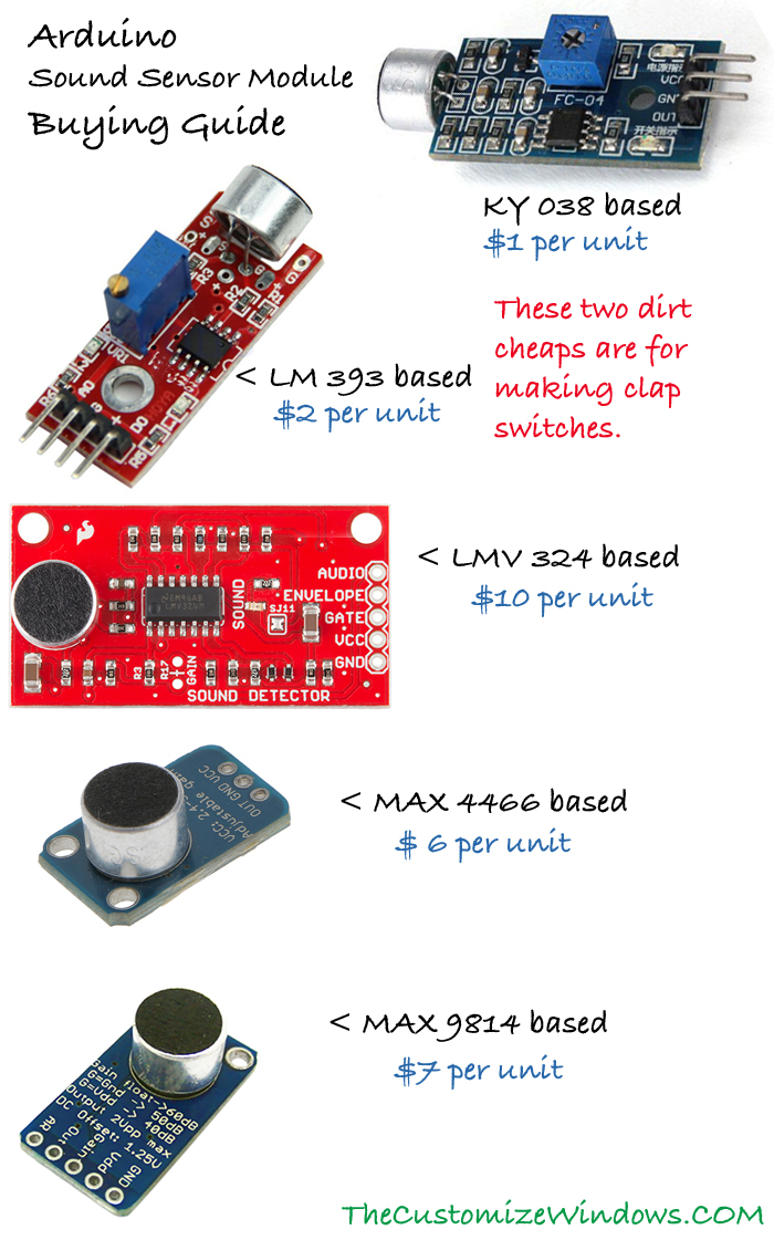 Arduino-Sound-Sensor-Module-Buying-Guide