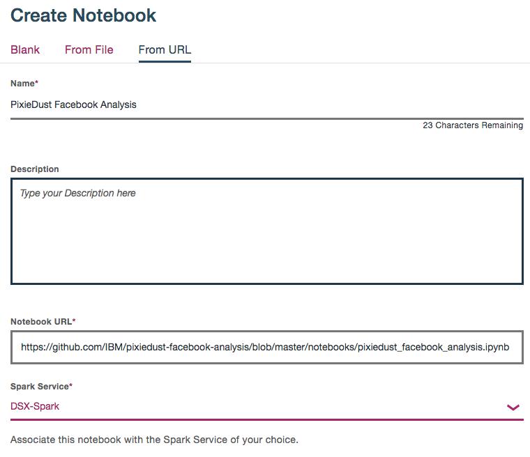Facebook Analytics Cognitive Data Analysis - Jupyter Notebook & IBM Watson