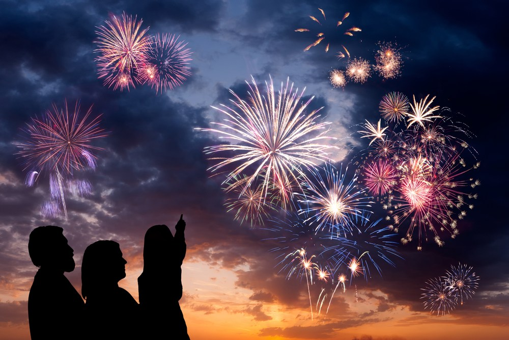 Fireworks Photography Settings For DSLR, Rangefinder