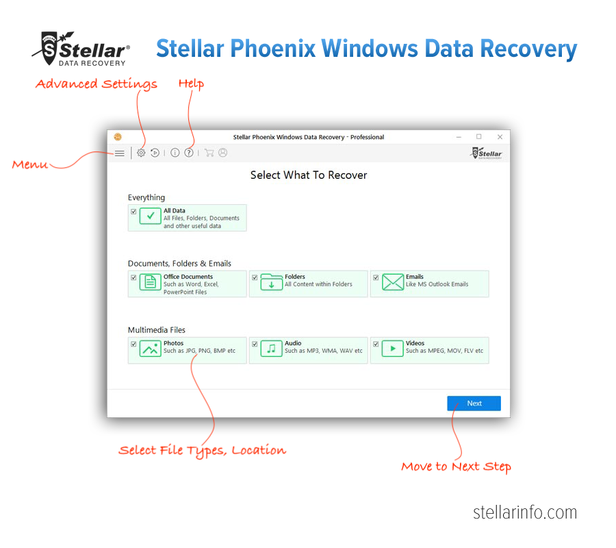 Brief Review of Stellar Phoenix Windows Data Recovery