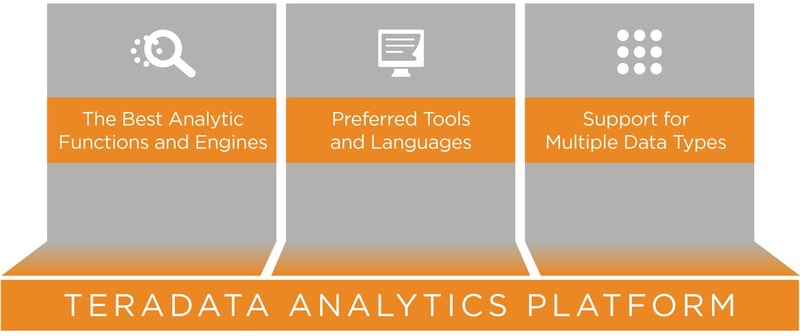 What is Teradata? What is Importance of Teradata in Big Data?