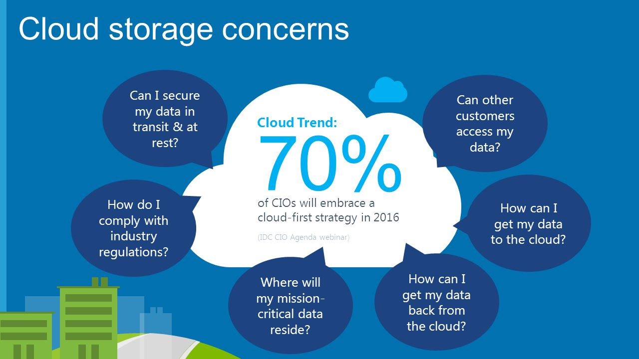 Are Free Cloud Storage Services Safe