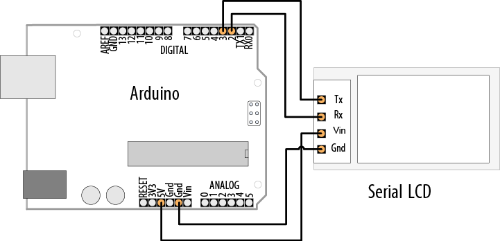 What Are RX-TX LEDs and Pins on Arduino Boards