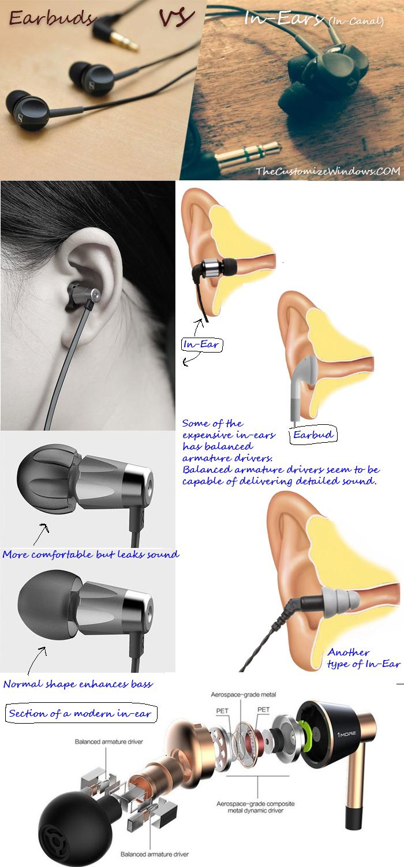 Earbuds vs In-Ears In-Canal Earphones
