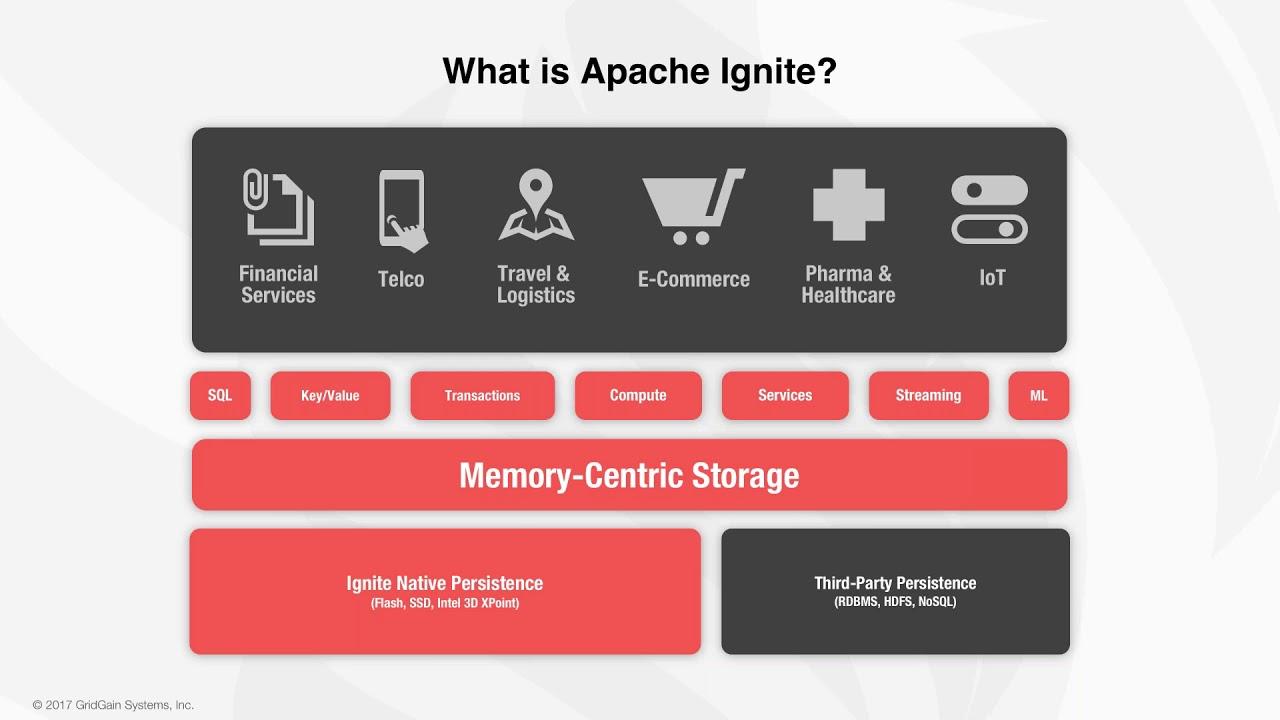 How to Install Apache Ignite on Ubuntu Server