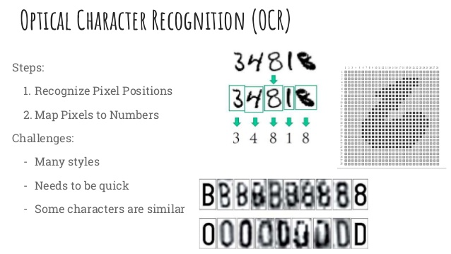 Machine Learning in Text Recognition