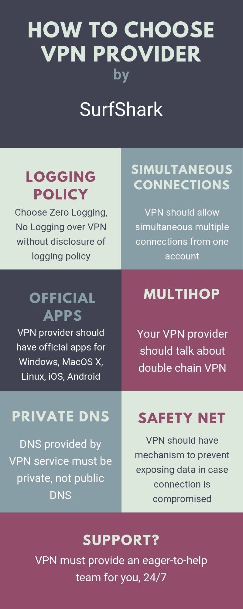 Basics on VPN Logs and Zero Logging VPN for Windows 10