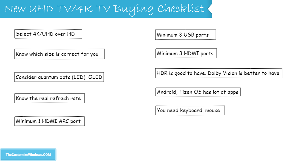 New UHD TV 4K TV Buying Checklist