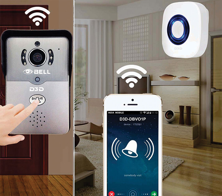 Smart Doorbell - Connected Doorbell Camera