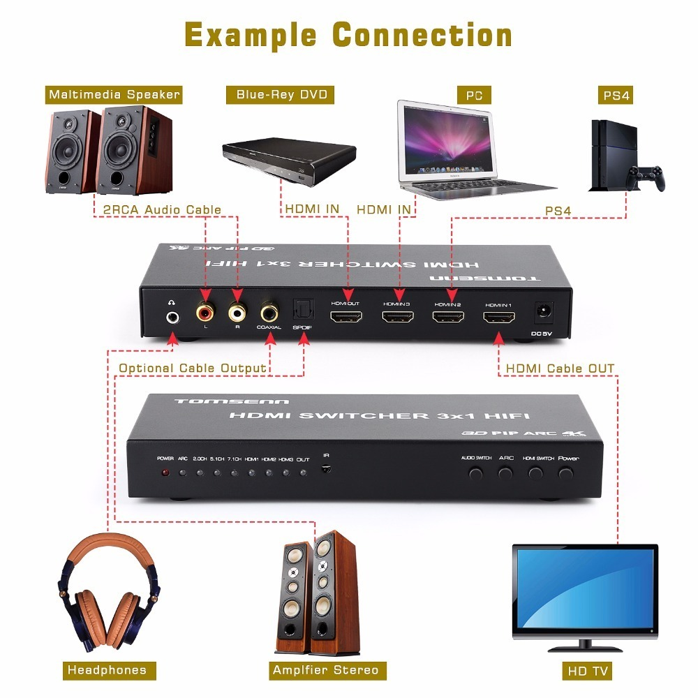 What Are HDMI ARC eARC HDMI-CEC