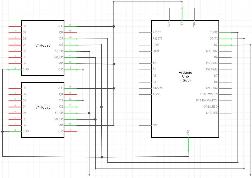 Arduino Shift Register 74HC595 Library