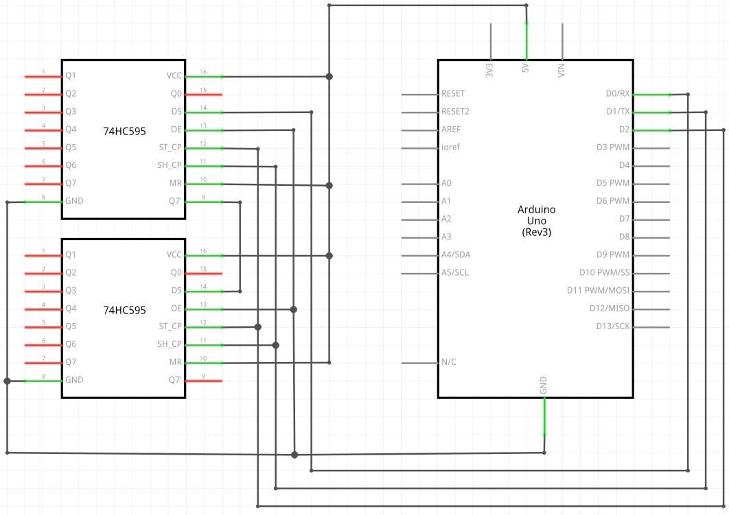Arduino Shift Register 74HC595 Library