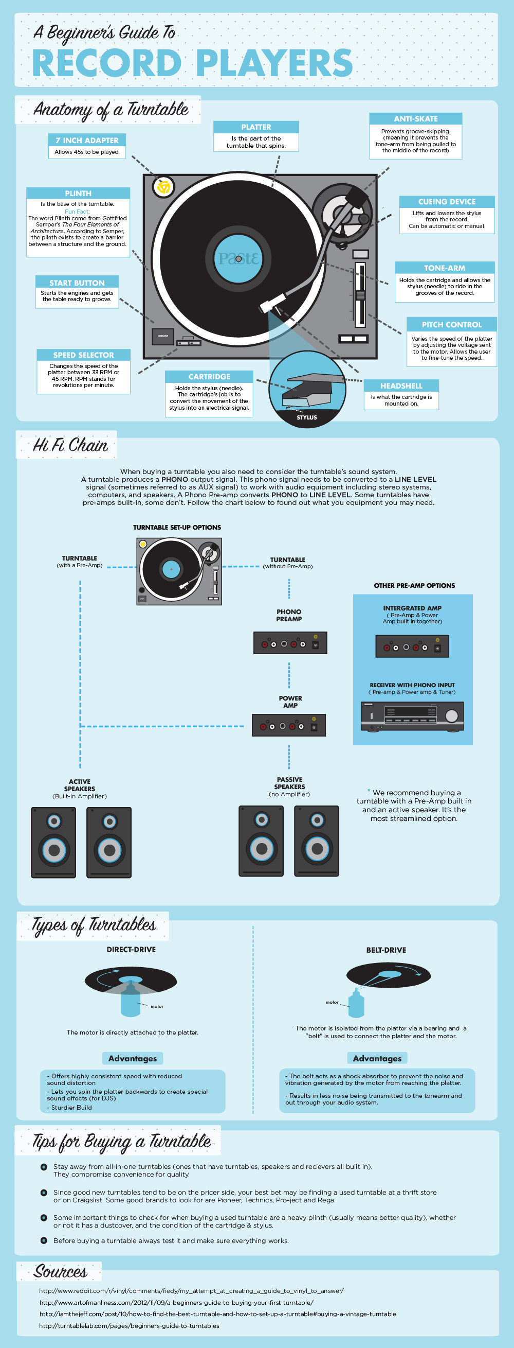 Audiophile Grade Vinyl Player Turntable Buying Guide