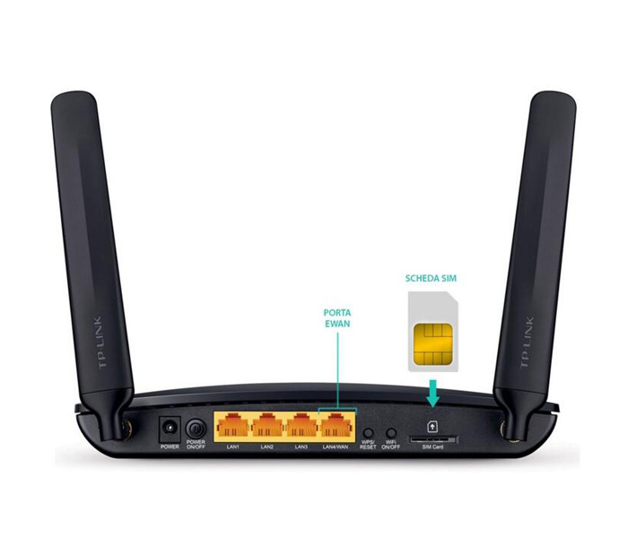 Guide to Buy Router With 4G SIM Card Slot And RJ45 Ethernet Port