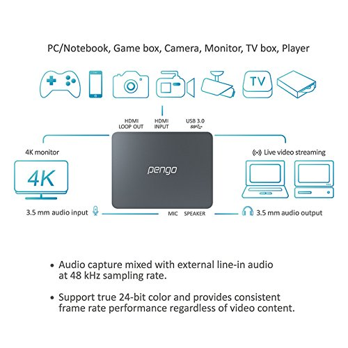 Sources of 4K Videos For Watching and Download