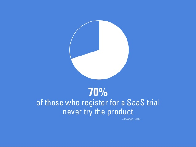 Some Free Useful SaaS Productivity Apps