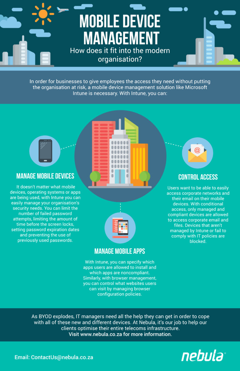 What is Mobile Device Management (MDM) Solution