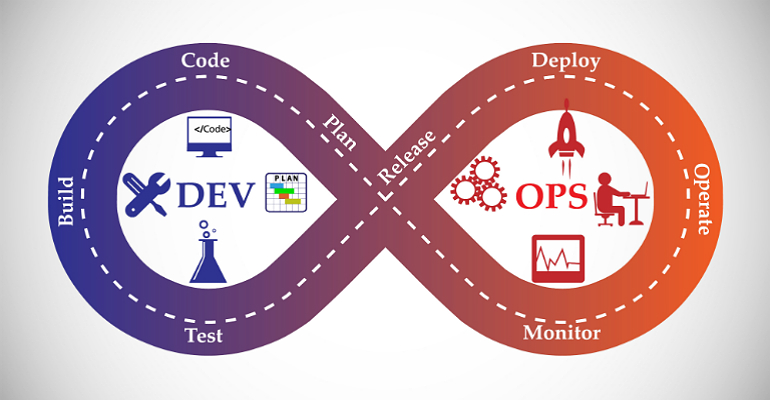 What Are the Benefits of DevOps to Business CIOs