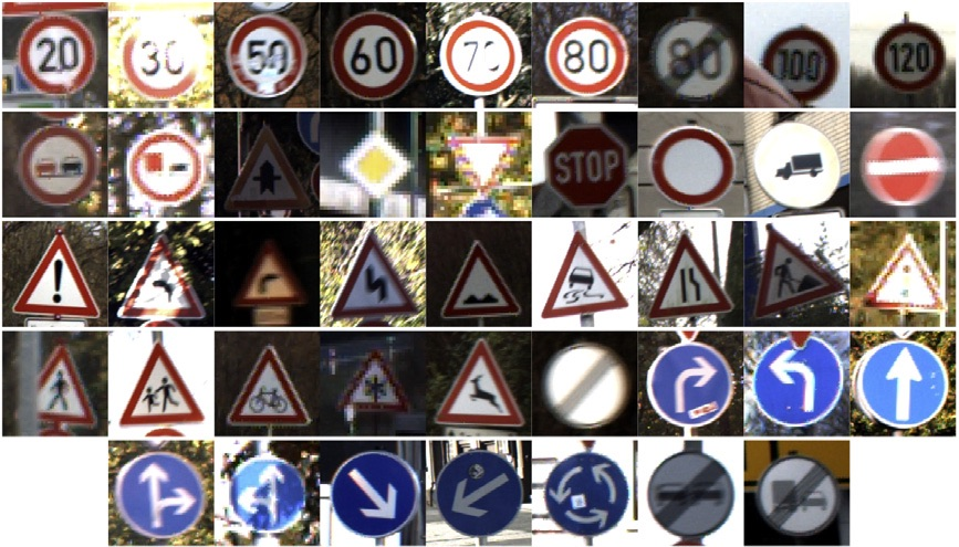 Traffic-Sign Recognition