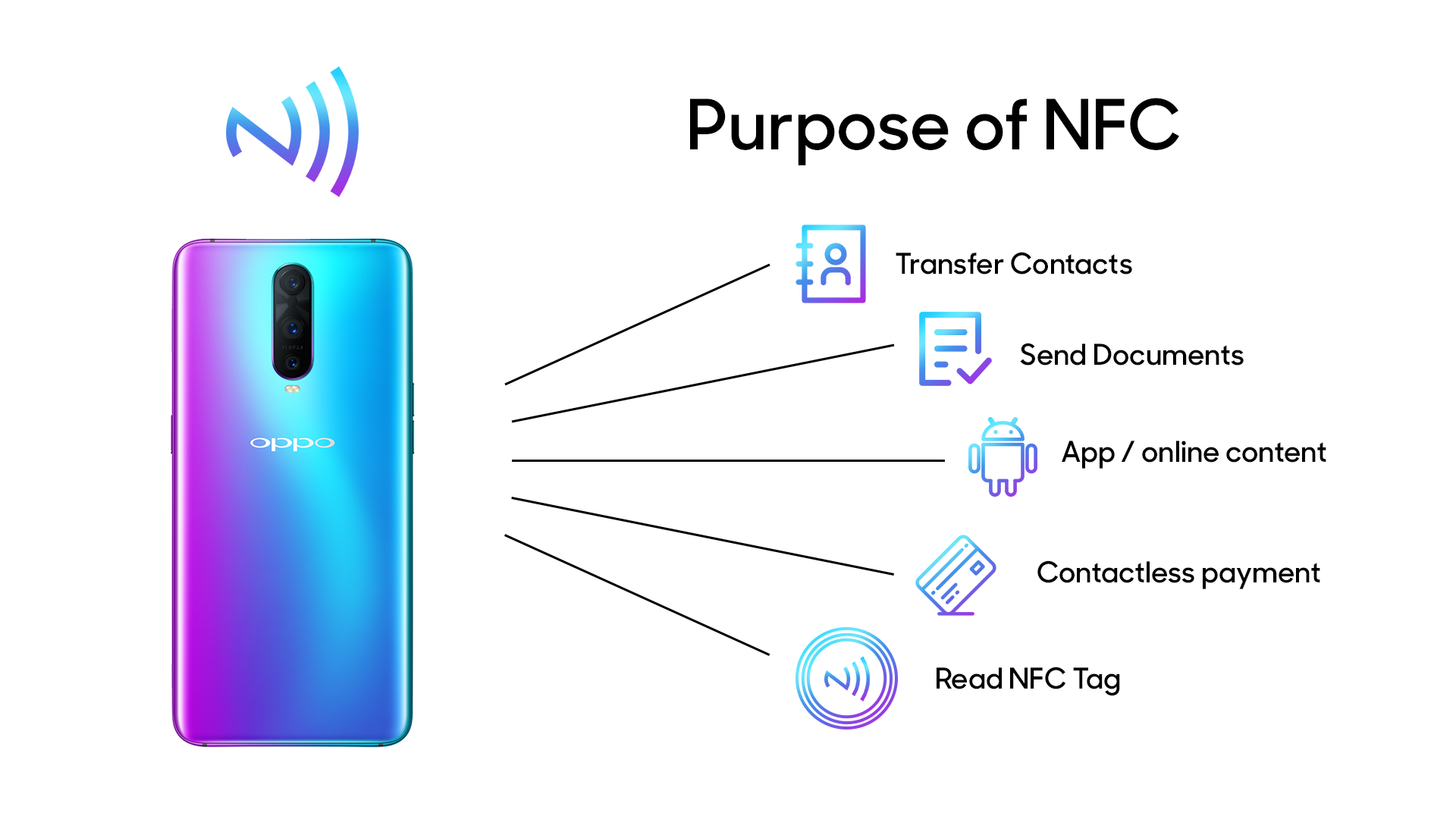What is NFC How You Can Use NFC