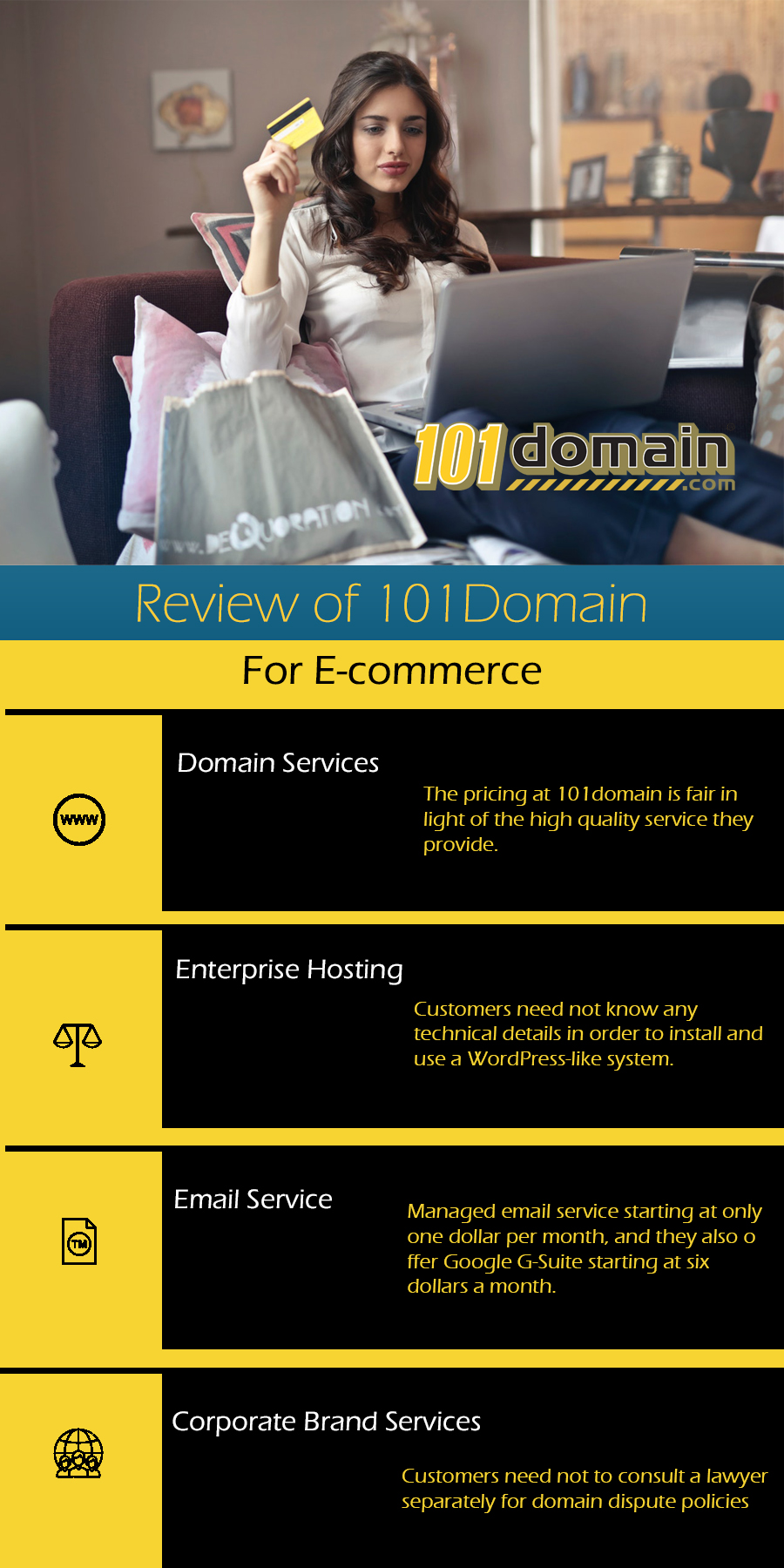 Review of 101Domain For E-commerce