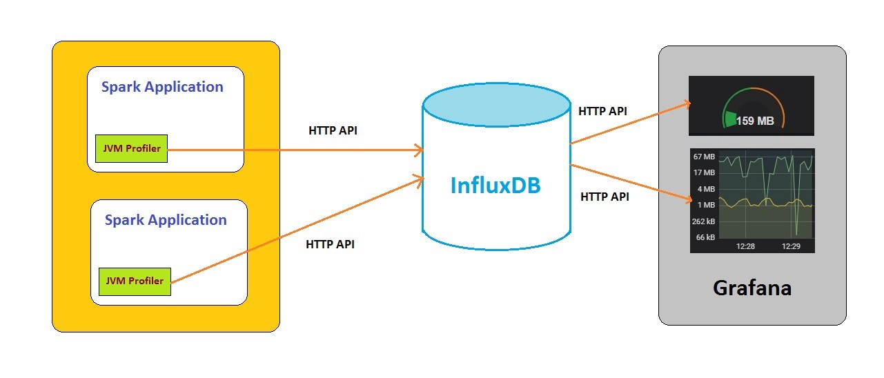 How to Install InfluxDB on Ubuntu Server