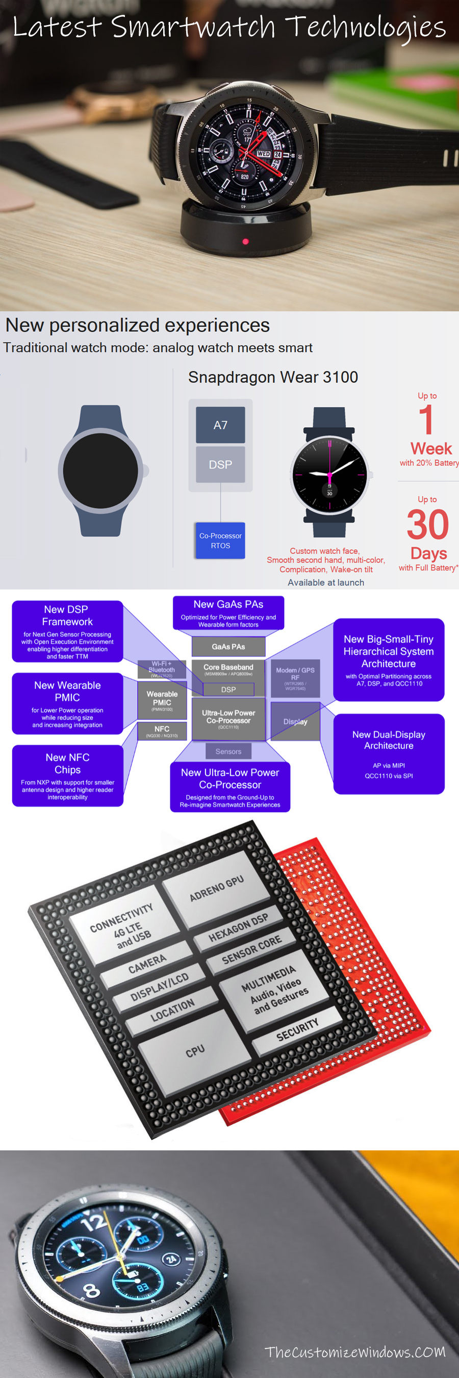 Latest Smartwatch Technologies