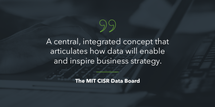 What is a Data Strategy