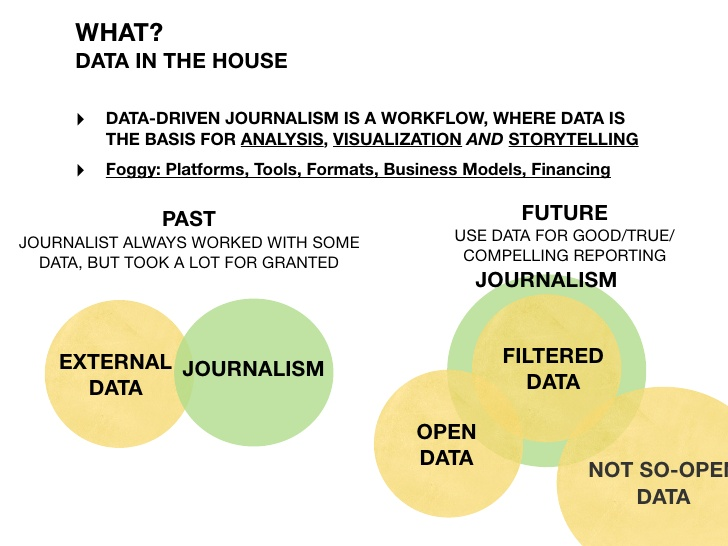 What is Data-Driven Journalism