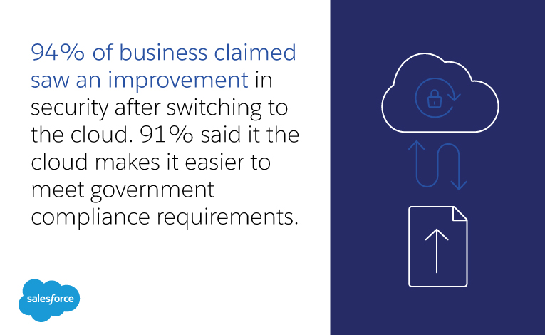 How to Take the Advantages of Cloud Computing