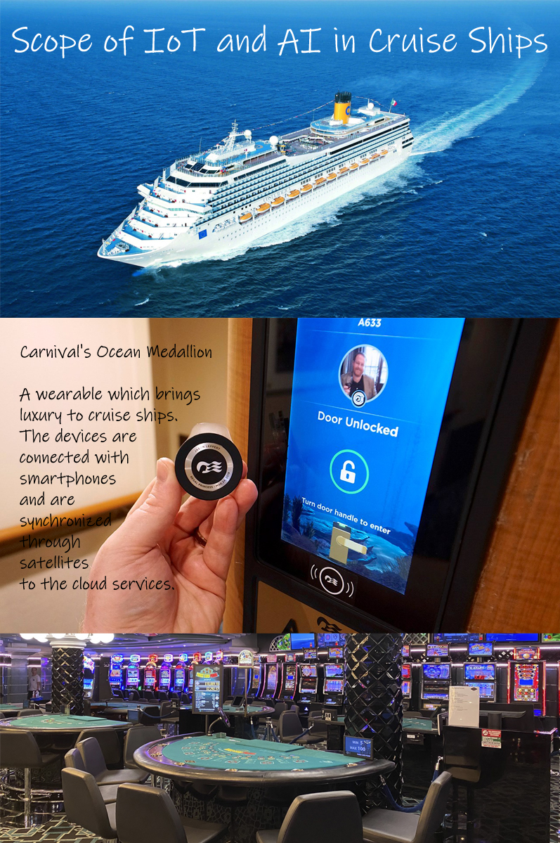 Scope of IoT and AI in Cruise Ships