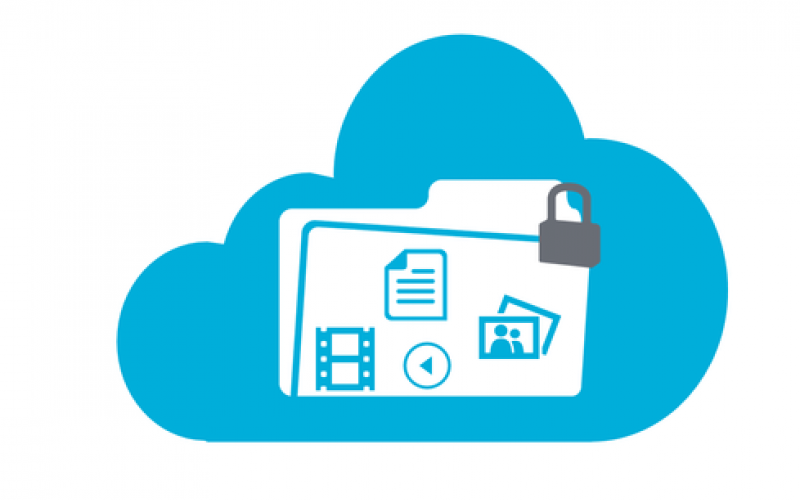 What is a File Hosting Service