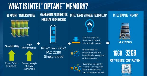 Does Intel Optane Memory Module Work