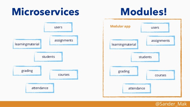 What is Modular Programming