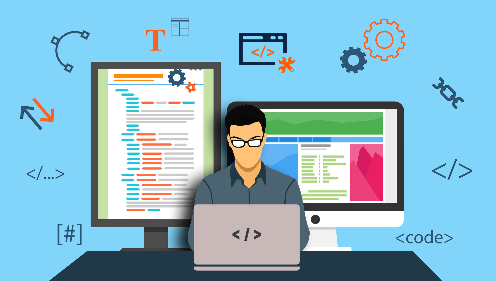 What Should We Know About Software Quality